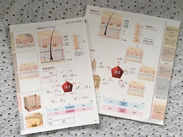肌分析結果1